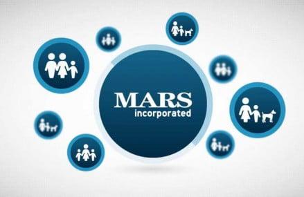 Vagas de estágio na Mars 2014
